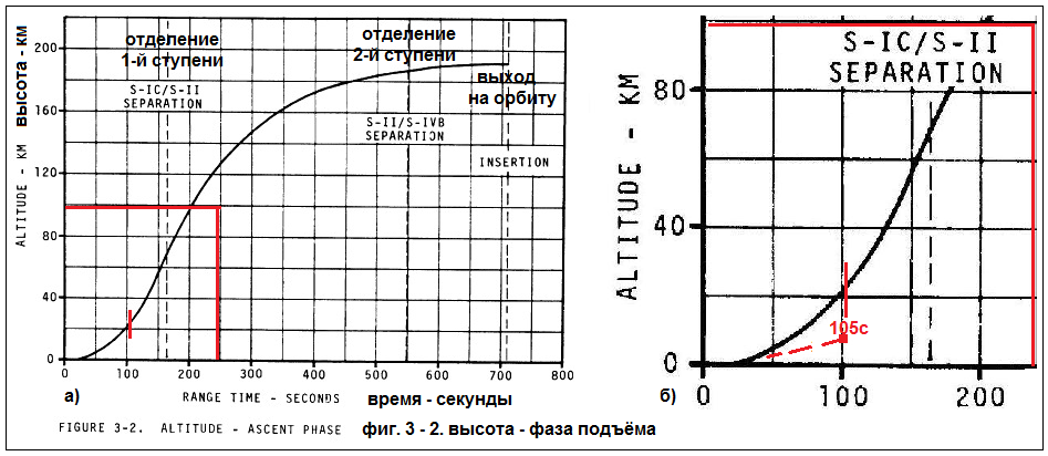 илл.9 график и фрагмент.bmp